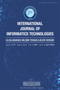 International Journal of Informatics Technologies
